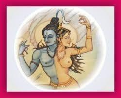Purusha y Prakriti