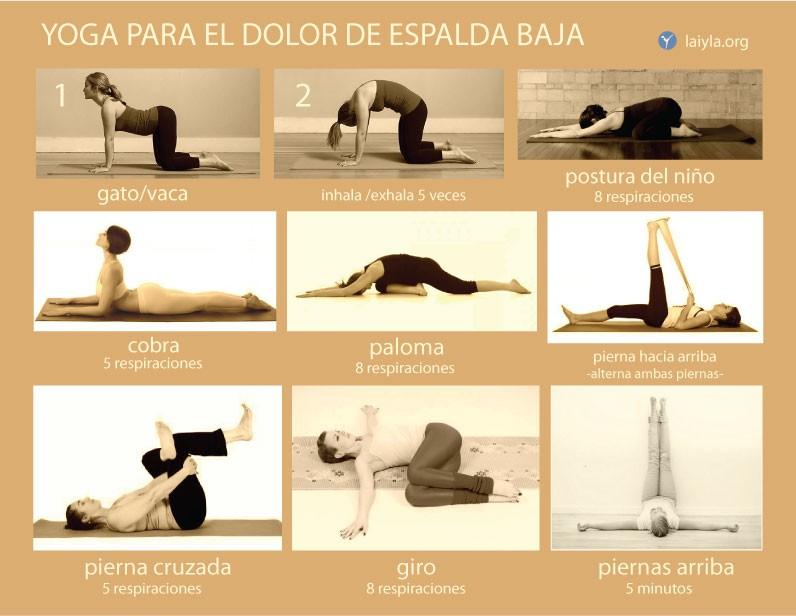 Secuencia para el dolor de espalda baja
